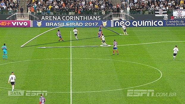 DataESPN: Tironi mostra as boas movimentações de Fagner na criação de jogadas do Corinthians