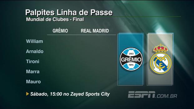 Confira os palpites do 'Linha de Passe' para Grêmio x Real Madrid, pela final do Mundial de Clubes