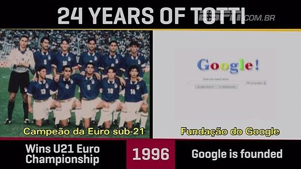 Da criação do Google à eleição de Trump: veja como o mundo mudou desde a estreia de Totti