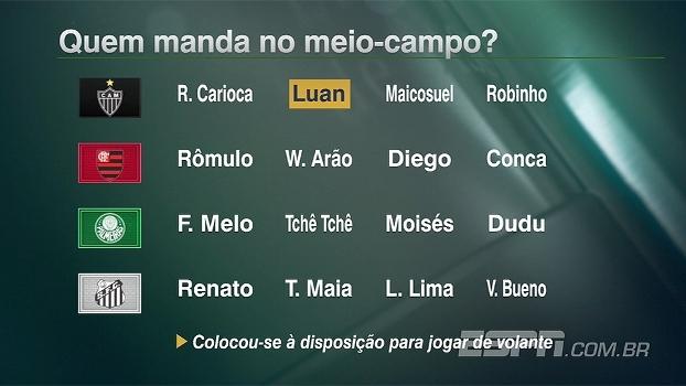 Para Arnaldo Ribeiro, quarteto do Palmeiras no meio-campo tem tudo para dar certo