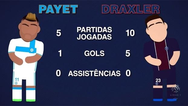 Payet x Draxler: quem vai levar a melhor? ESPN e WatchESPN transmitem nesse domingo, AO VIVO, às 17h