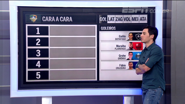 Comentaristas do Bate Bola montam seleção ideal dos semifinalistas da Copa do Brasil