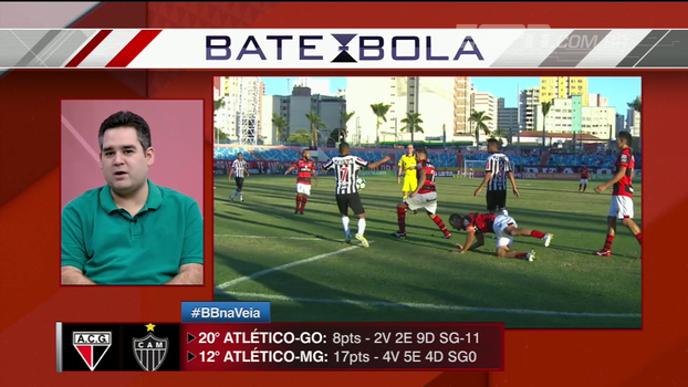 Bertozzi analisa jogo do Atlético-MG e crava: 'Se não é um time tão limitado quanto o Atlético-GO, provavelmente não venceria'