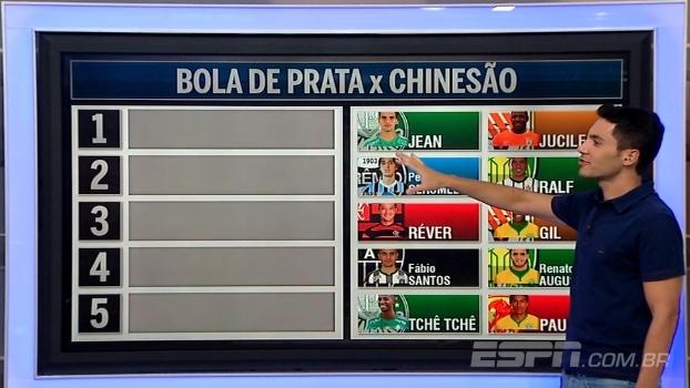 'Bate Bola Debate' compara melhores do Brasileirão com melhores do Chinesão