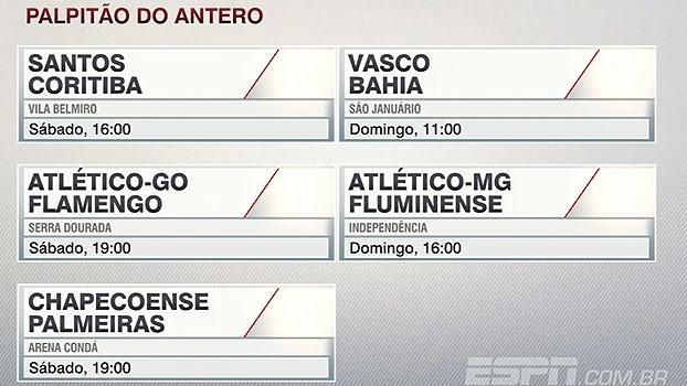 Veja o palpitão do Antero para a segunda rodada do Brasileiro