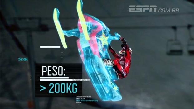 Velocidade, torque e força: Sport Science analisa o voo de um snowmobile