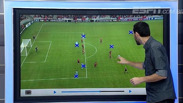Hofman analisa o posicionamento ofensivo do Grêmio contra o Atlético-PR