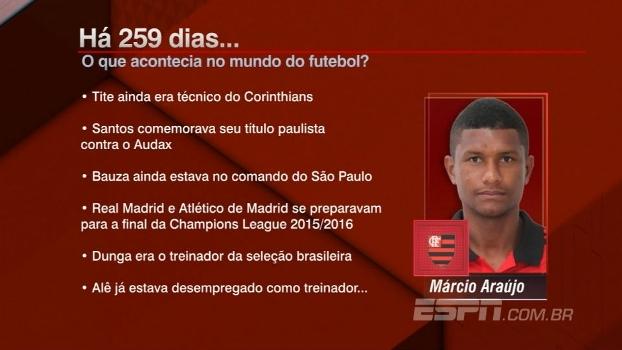 Há 259 dias... O que acontecia no futebol a última vez que M. Araújo foi banco?