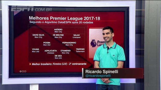 Como seria a seleção Bola de Prata da Premier League?