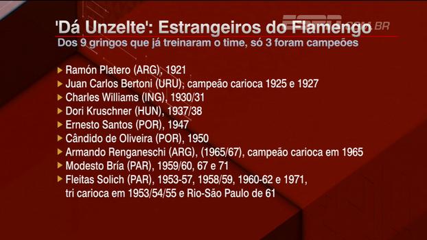 Dez técnicos, só 3 conquistaram títulos: Celso Unzelte relembra estrangeiros que comandaram o Flamengo