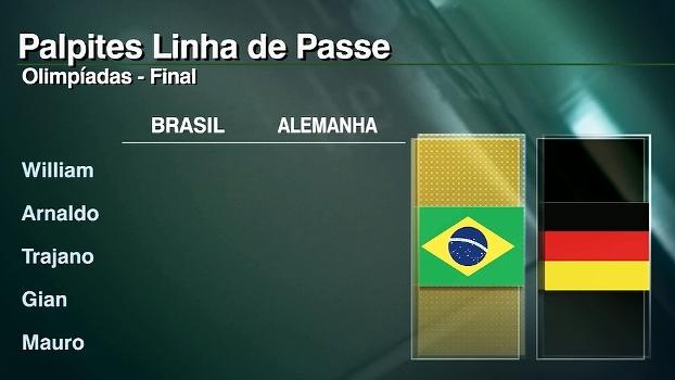 Veja palpites para Brasil x Alemanha, pela final da Rio 2016