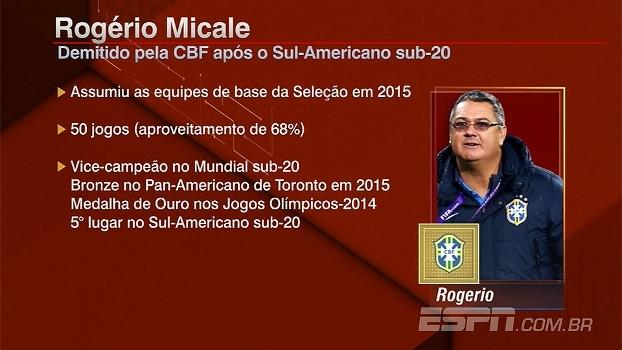 Zé Elias fala sobre demissão de Rogério Micale: 'Tem que assumir a responsabilidade'