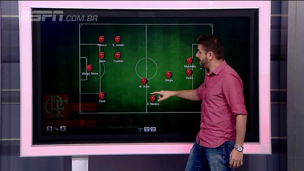 Mancuello ou Vinicius Jr? Nicola escala provável Flamengo para duelo na Sul-Americana