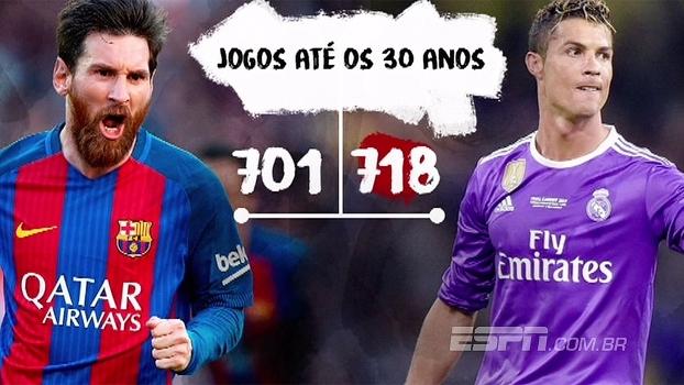 Não faltaram gols e títulos! Compare o que Messi e Cristiano Ronaldo fizeram até os 30 anos