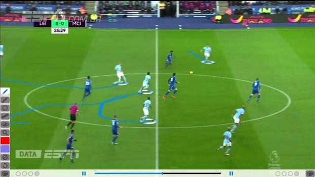 DataESPN analisa a trajetória de Guardiola; veja as semelhanças de Barça, Bayern e City