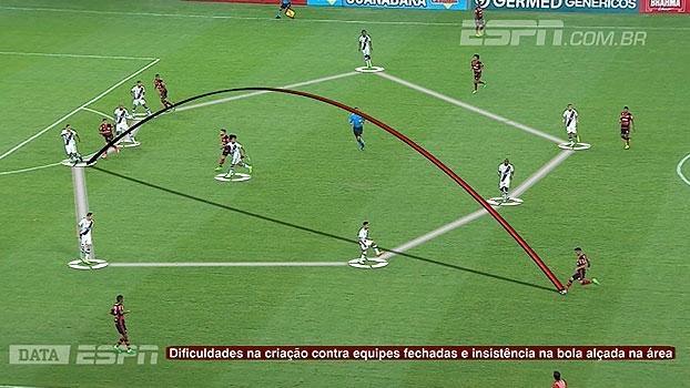 DataESPN e Ju Cabral analisam dificuldades de criação no Flamengo e insistência em bolas aéreas
