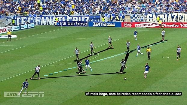 Tironi e DataESPN mostram como Roger melhorou a defesa do Atlético-MG induzindo seus adversários