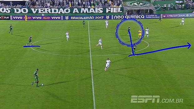 Rafael Oliveira analisa o ataque da Chapecoense: 'Lado direito muito forte'