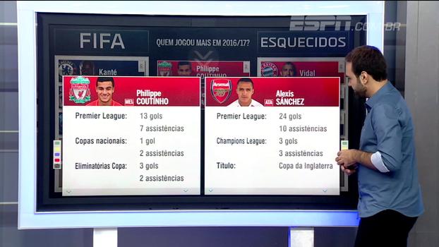 Coutinho x Alexis Sánchez? Para HoFman, chileno tem números incríveis na Premier League e lesão atrapalhou brasileiro