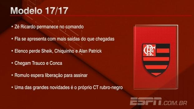 Flamengo modelo 17/17; veja como o Mengão começa essa temporada