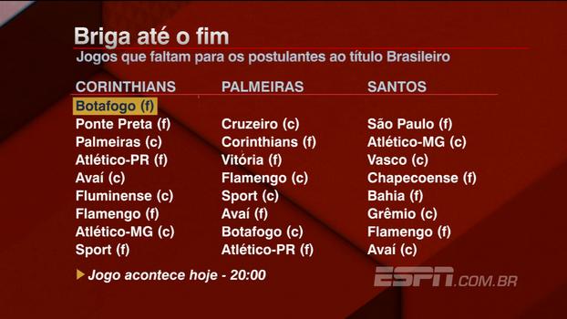 Briga até o fim! Bate Bola analisa jogos que faltam para candidatos ao título do Campeonato Brasileiro