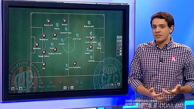 Rafa Oliveira mostra como Atlético-PR se aproveitou de 'descuidos' do Coritiba