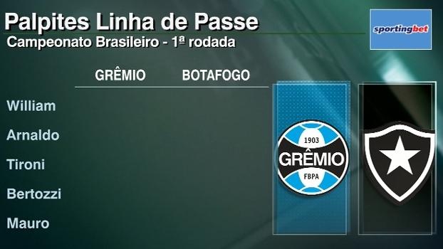 Assista aos palpites do 'Linha de Passe' para a 1ª rodada do Brasileirão
