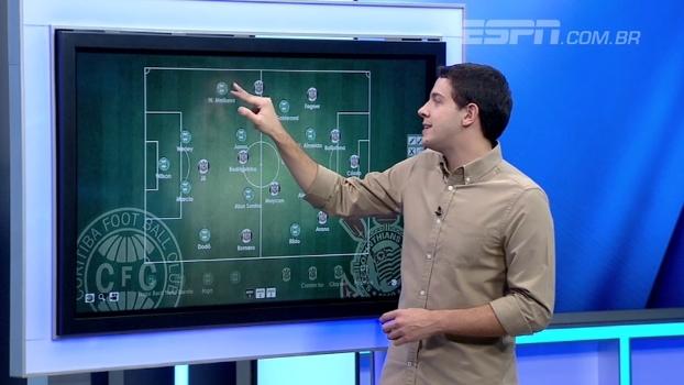 Rafael Oliveira analisa taticamente o empate entre Coritiba e Corinthians