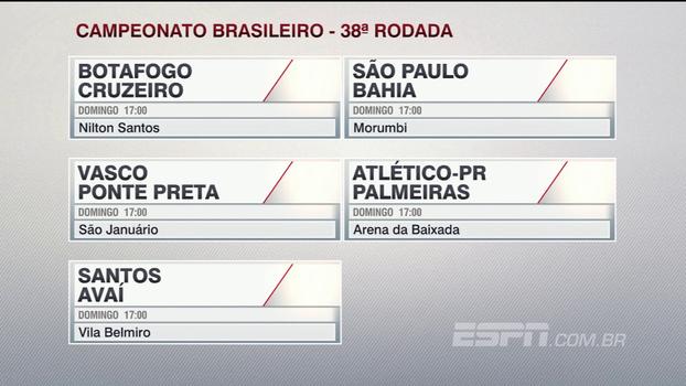 Veja os palpites do Antero Greco para os jogos da 38ª rodada do Brasileirão