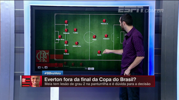 Diego, Éverton Ribeiro e Berrío juntos: Gustavo Hofman escala Flamengo contra o Sport e projeta final da Copa do Brasil