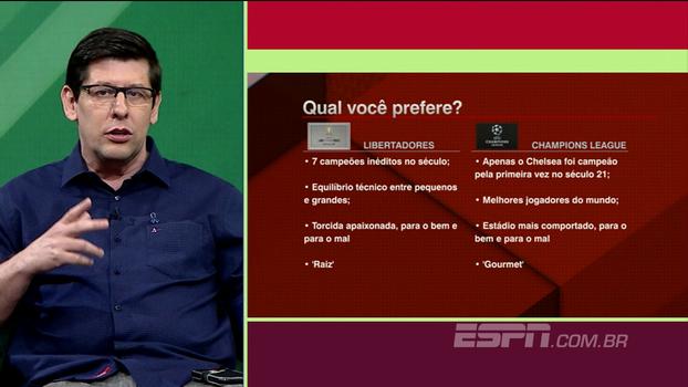 Afetividade: Unzelte explica por que escolhe paixão da Libertadores em vez de espetáculo da Champions