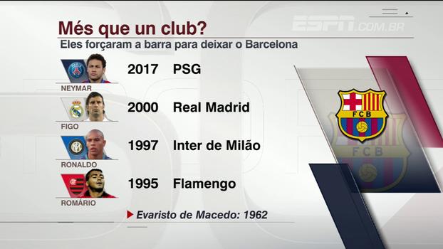 Mais que um clube? Veja lista de craques que deixaram o Barcelona no auge da carreira