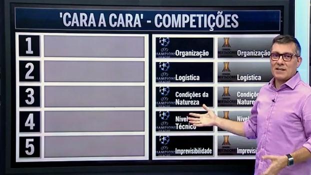 Paulo Calçade faz o 'Cara a Cara' de Libertadores x Champions League