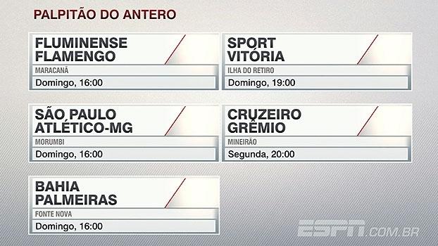 Palpitão do Antero: comentarista dá 'pitacos' sobre vencedores na rodada do Brasileiro