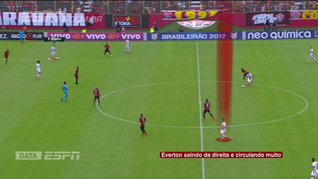 Diego iniciando as jogadas e Éverton Ribeiro se deslocando: Paulo Calçade e DataESPN mostram meias 'se completam' no Fla
