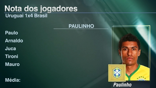 Após hat-trick, Paulinho recebe nota 9,1 no 'Linha de Passe'