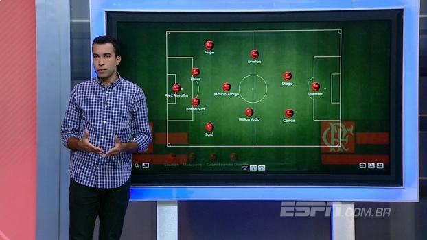 Conca e Diego jogando juntos? Breiller Pires analisa o time do Flamengo e mostra possibilidades