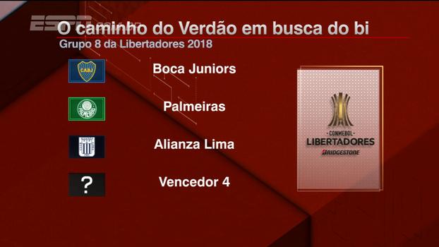 Reencontro com Boca Juniors é pedra no caminho do Palmeiras na Libertadores