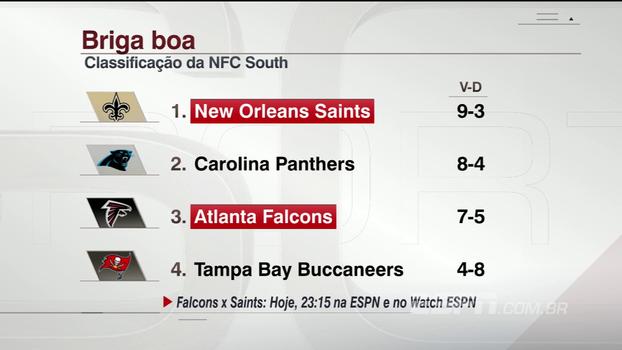Antony Curti analisa as partidas da 14ª rodada da NFL, que tem sete partidas ao vivo nos canais ESPN