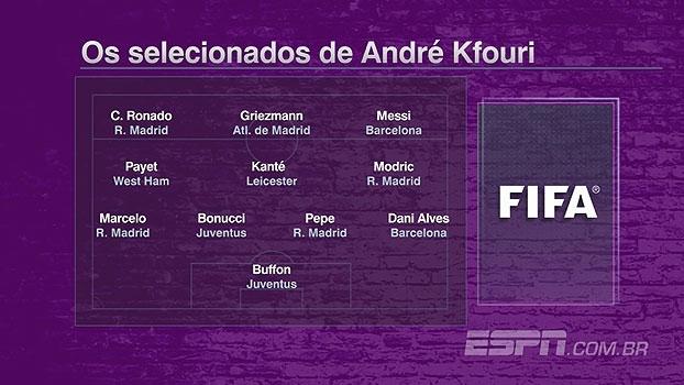 Fifa anuncia lista de candidatos à seleção do ano e Bertozzi e André escalam seus times