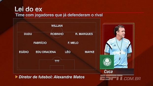Lei do ex vem aí? Bate Bola escala time de ex entre Palmeiras e Cruzeiro