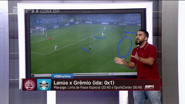 Saída de bola e tática para ganhar campo: DataESPN disseca estratégia do Lanús contra o Grêmio