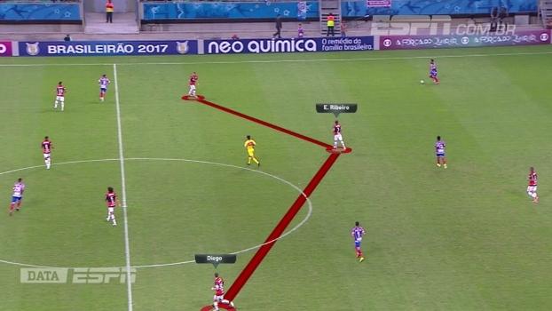 Os bons momentos de Diego e Éverton Ribeiro na má atuação do Fla na Bahia; Mauro analisa com Data ESPN