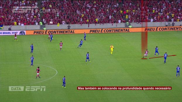 DataESPN: Calçade explica como Flamengo pode funcionar com Paquetá de falso 9