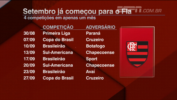 e99bcc3f1e Quatro competições em apenas um mês  veja os próximos jogos do Flamengo