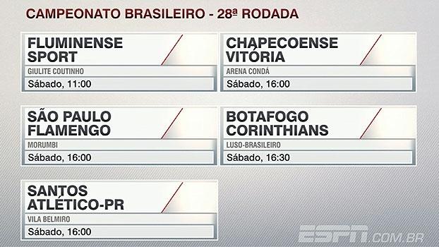 Veja os palpites de Antero Greco para todos os jogos da rodada do Brasileiro