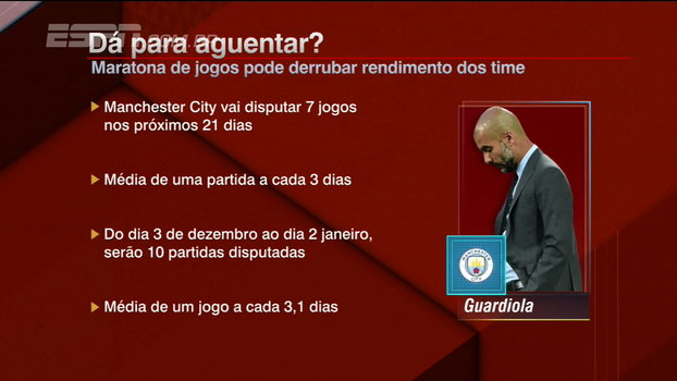 Com 10 jogos em um mês, Guardiola fala sobre excesso de jogos no final do ano e Rafa Oliveira vê maratona como grande obstáculo