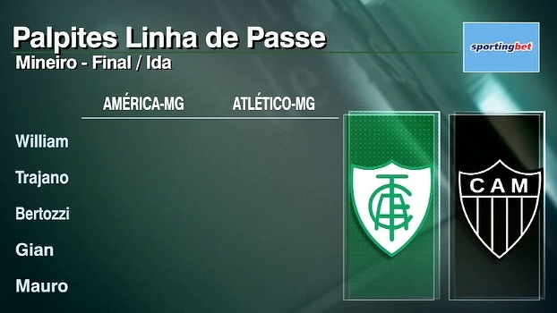 Audax x Santos, Botafogo x Vasco, Juventude x Inter e América-MG x Atlético-MG; veja palpites