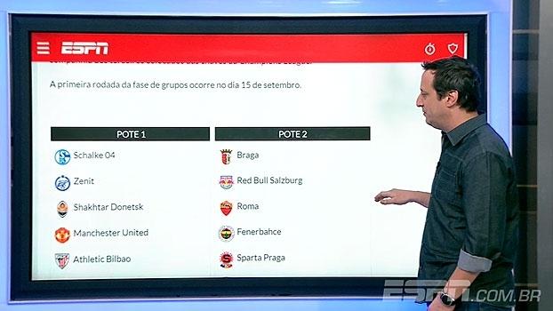 Gian Oddi analisa formação de potes para a Liga Europa e destaca queda do West Ham