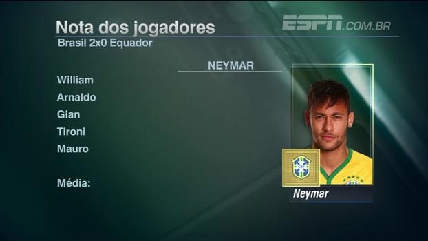 Veja as notas do 'Linha de Passe' para Neymar e Gabriel Jesus